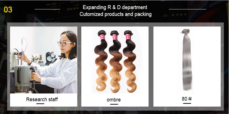 Expanding R & D department--Cutomized products and packing