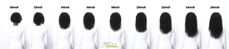 measuring method of wig